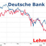 Deutsche Bank Hangs By A Thread On Eve Of Jubilee